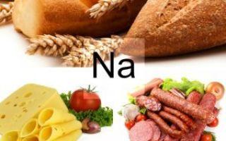 Недостаток натрия в организме: симптомы и лечение гипонатриемии