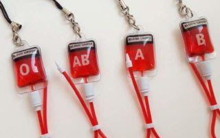 Конфликт по группе крови — причины, диагностика и прогноз