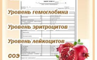 Расширенный анализ крови — значение и норма основных показателей
