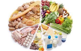 Как быстро снизить уровень сахара в крови: лекарства, продукты и рецепты