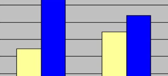Хеликобактер пилори: анализ крови, норма, расшифровка