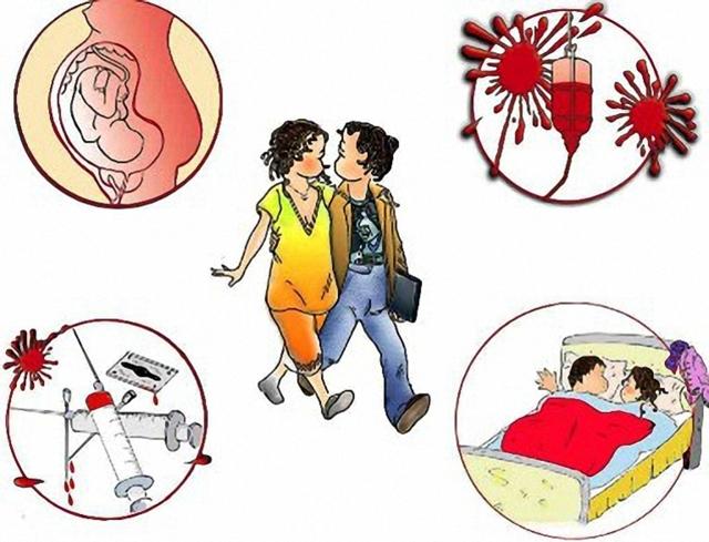 Как можно заразиться ВИЧ-инфекцией - пути заражения и основные признаки заболевания