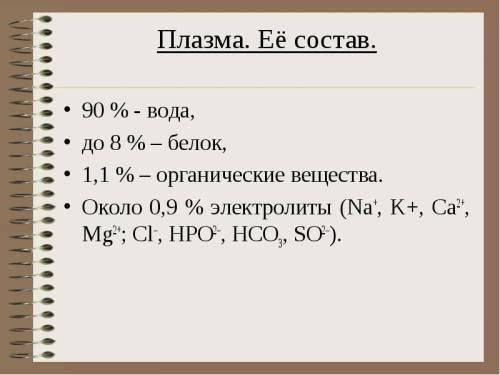 Электролиты: основные виды, диагностика и значение для организма