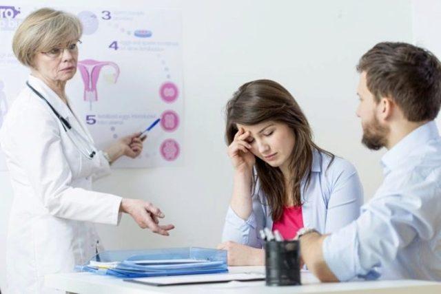 Отслоение плаценты на ранних сроках: причины, признаки и последствия для плода