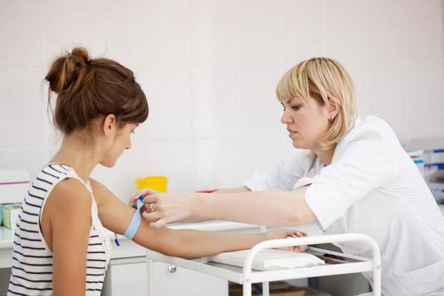 Биохимический анализ крови: норма железа в сыворотке крови и причины отклонения