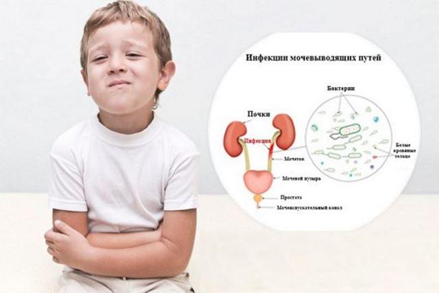 Признаки цистита у детей, способы лечения и возможные осложнения