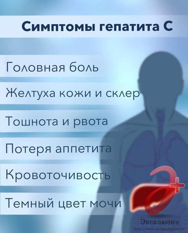 Все о гепатите С: причины, симптомы, лечение и последствия