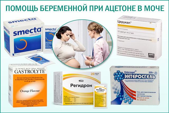 Кетоны в моче при беременности: диагностика и расшифровка анализа