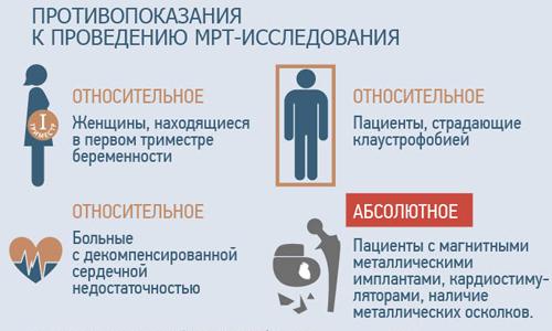 Есть ли облучение при МРТ, кому оно противопоказано и что такое контрастное вещество?