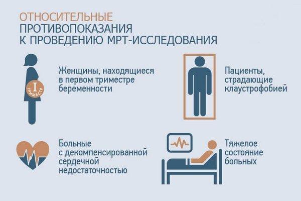 Гидро МРТ: правила подготовки, процедура обследования и возможные противопоказания