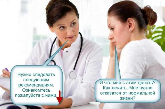 Как диагностировать панкреатит: признаки недуга, анализы и обследования