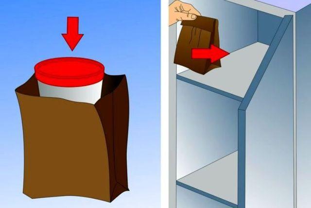Что такое копрограмма кала: назначение, сбор материала и расшифровка
